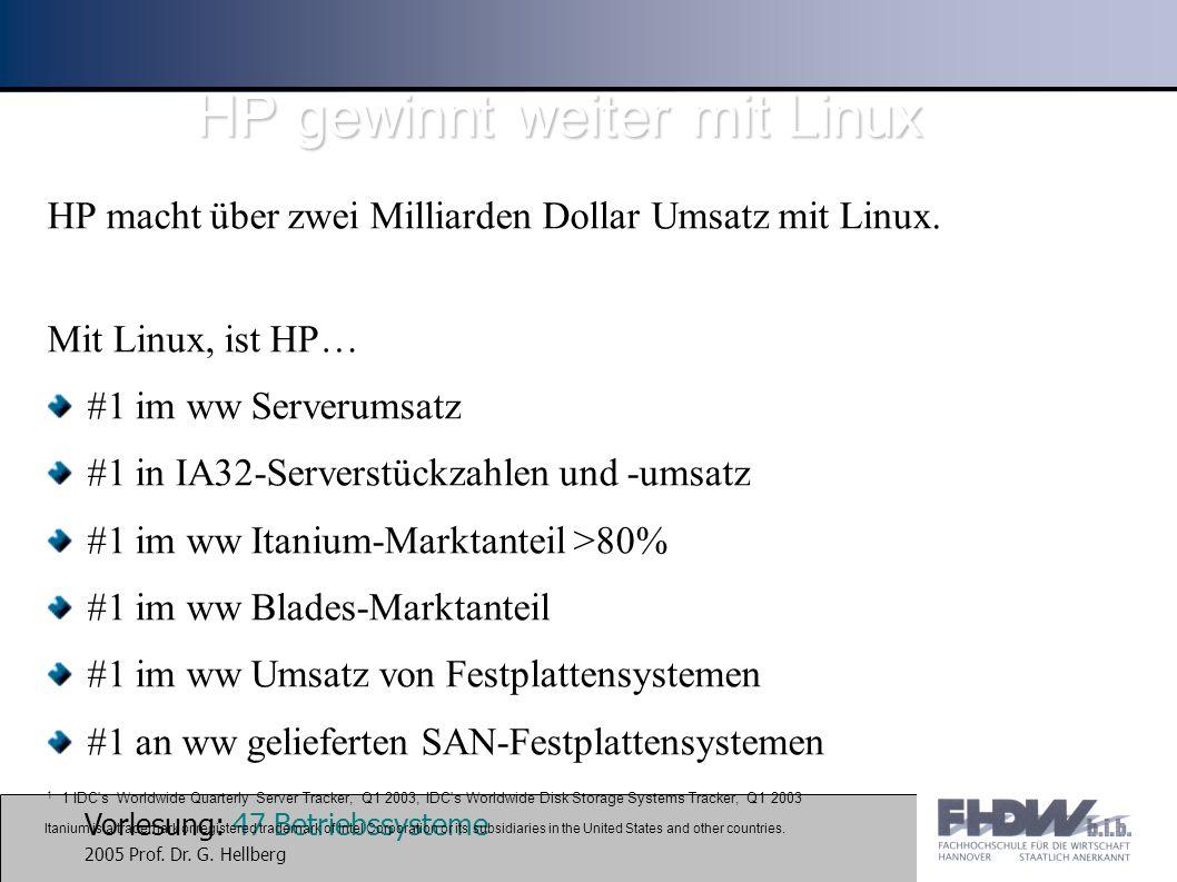 HP gewinnt weiter mit Linux
