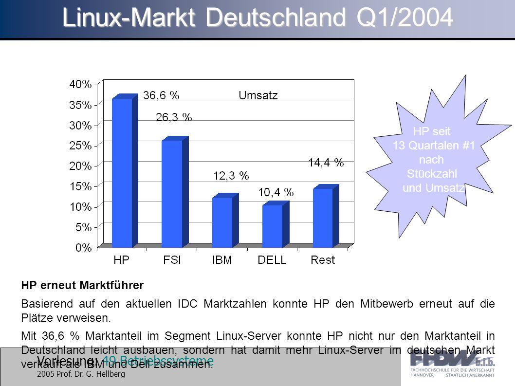 Linux-Markt Deutschland Q1/2004