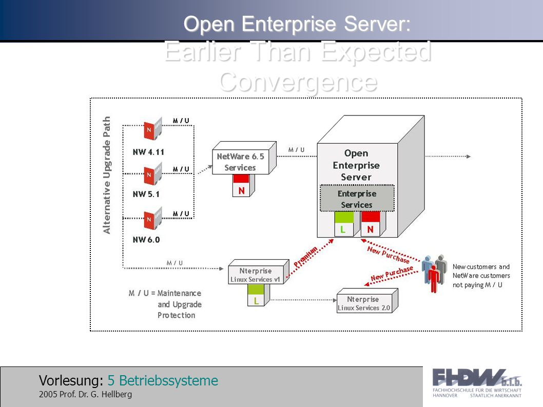 Open Enterprise Server: Earlier Than Expected Convergence