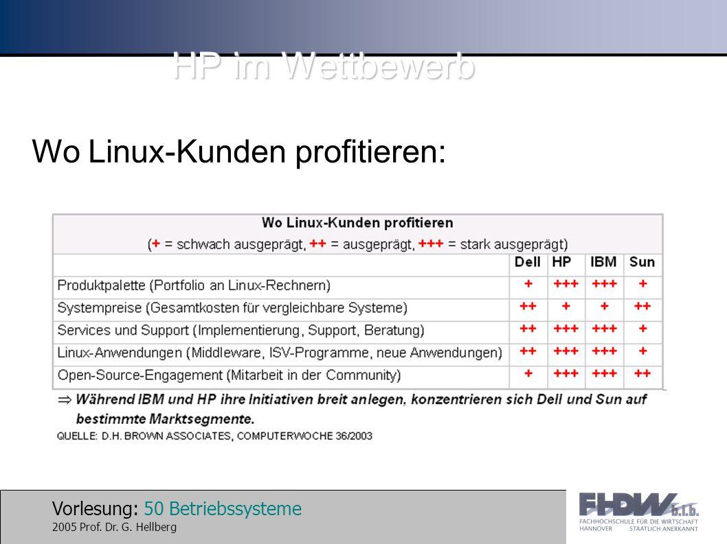 HP im Wettbewerb Wo Linux-Kunden profitieren: