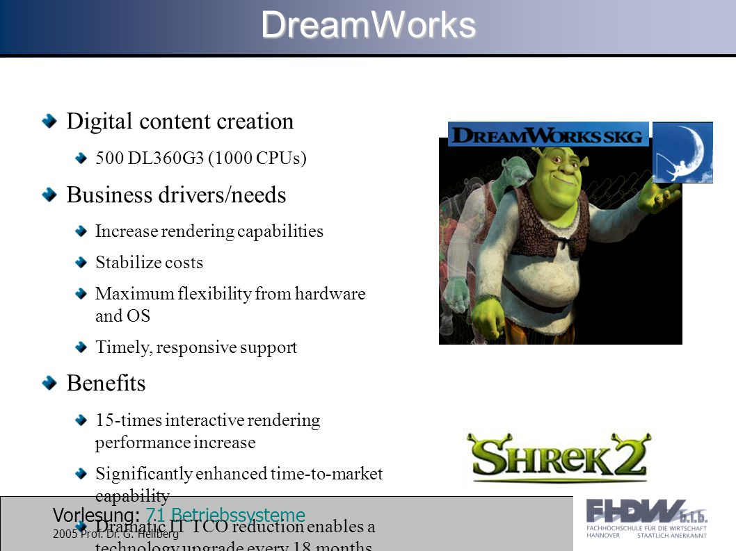 DreamWorks Digital content creation Business drivers/needs Benefits