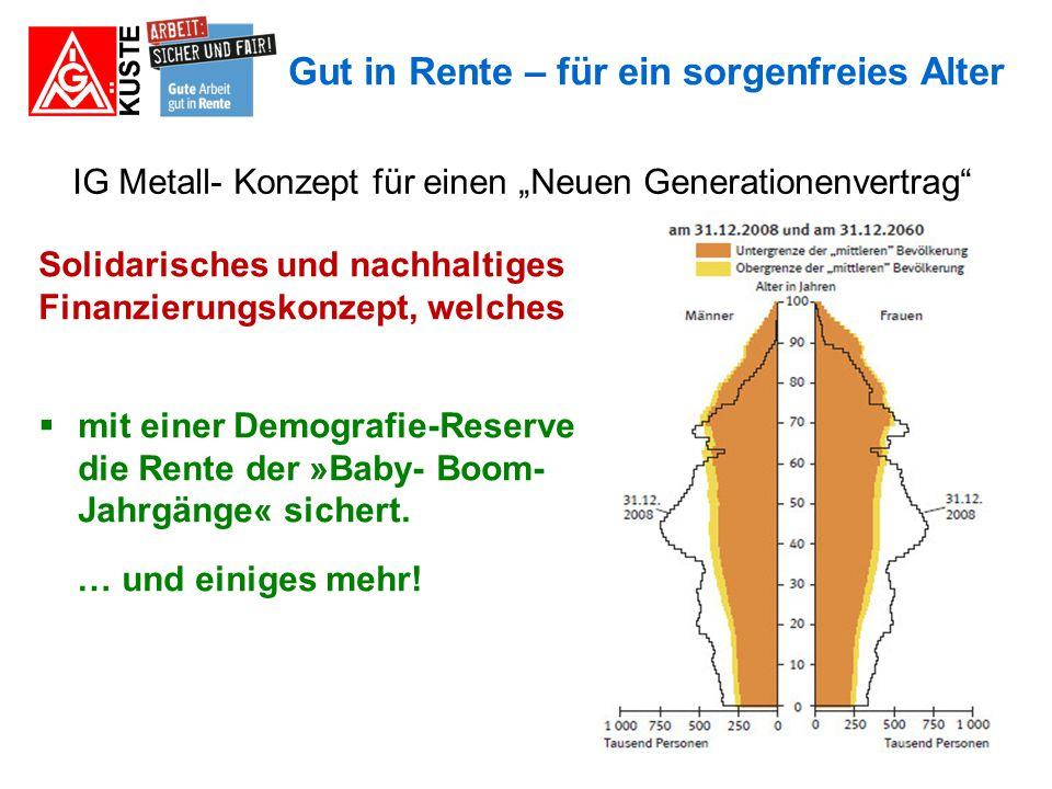 """IG Metall- Konzept für einen """"Neuen Generationenvertrag"""