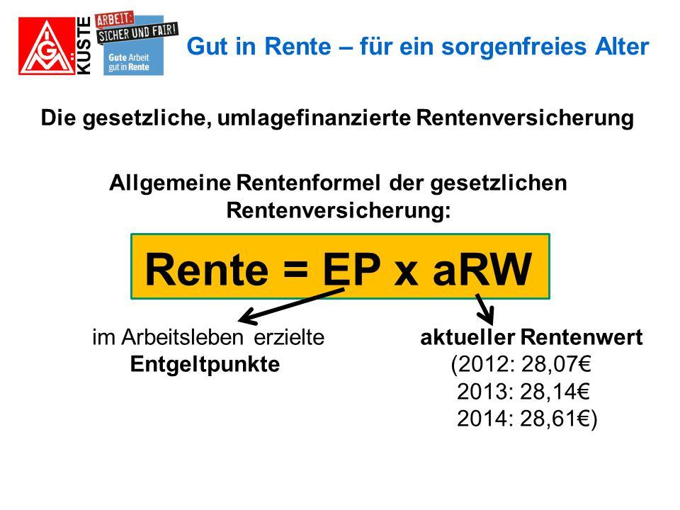 Rente = EP x aRW Gut in Rente – für ein sorgenfreies Alter