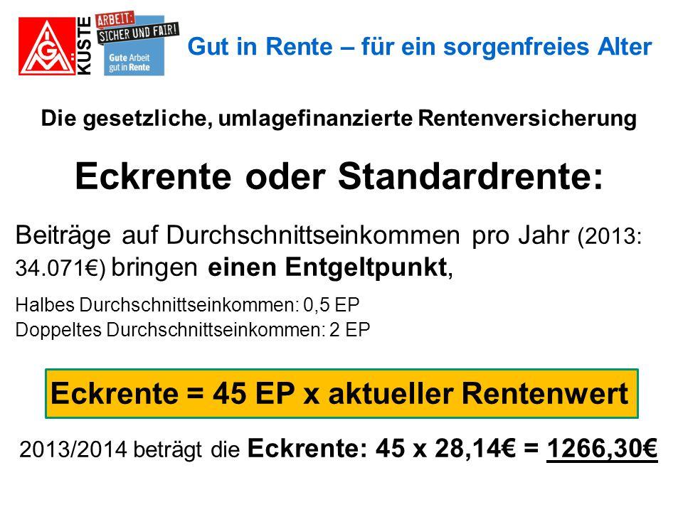 Eckrente oder Standardrente: