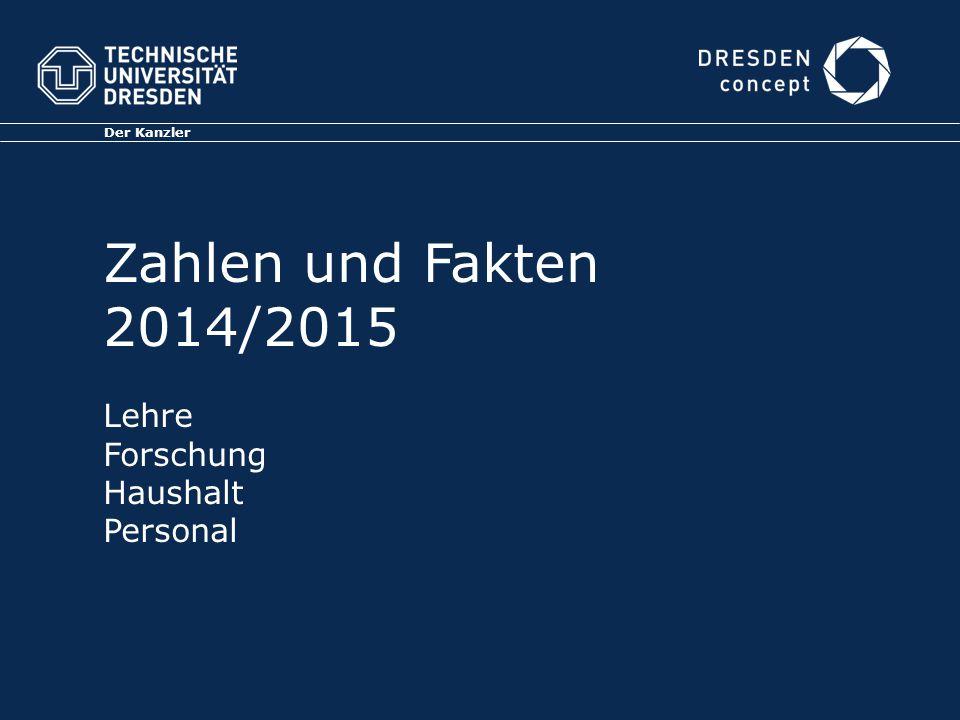 Zahlen und Fakten 2014/2015 Lehre Forschung Haushalt Personal