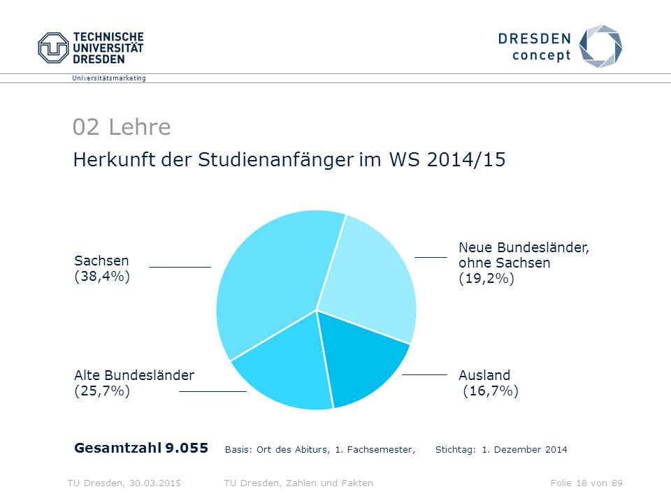 02 Lehre Herkunft der Studienanfänger im WS 2014/15