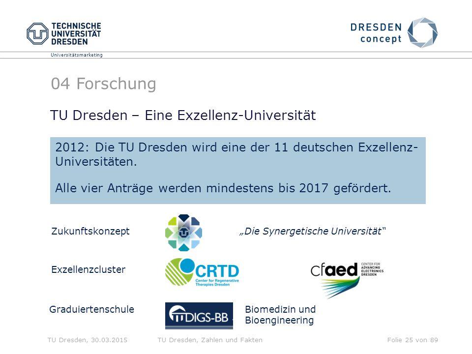 04 Forschung TU Dresden – Eine Exzellenz-Universität
