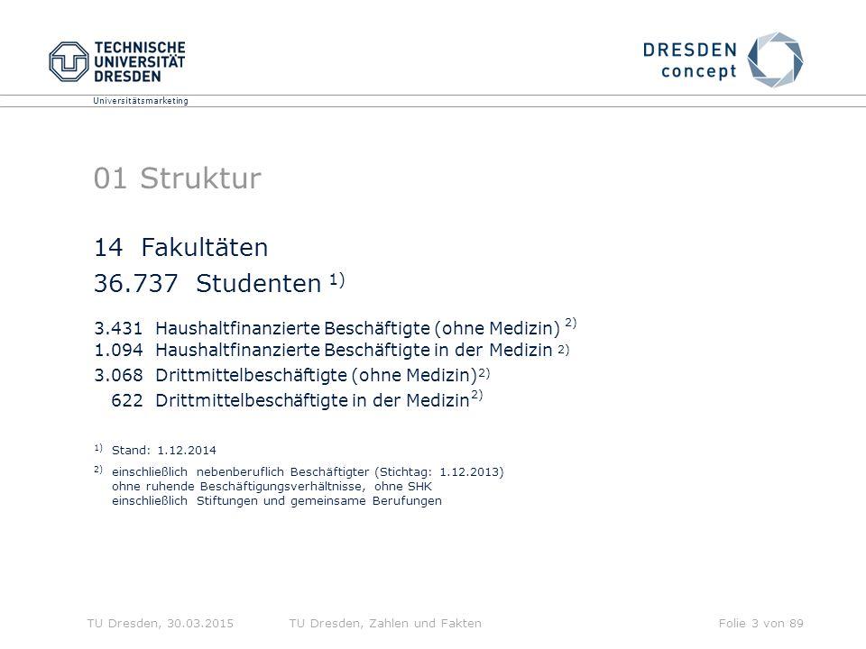 01 Struktur 14 Fakultäten 36.737 Studenten 1)