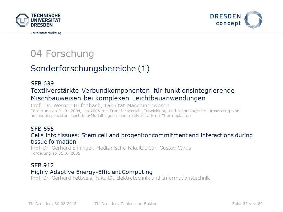 04 Forschung Sonderforschungsbereiche (1)