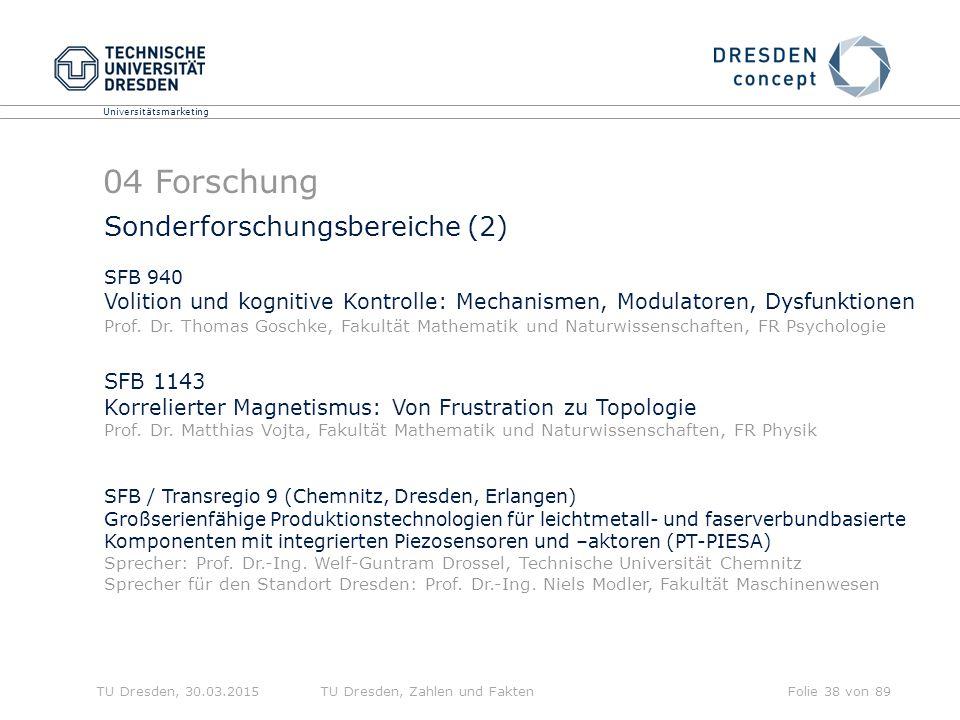04 Forschung Sonderforschungsbereiche (2)