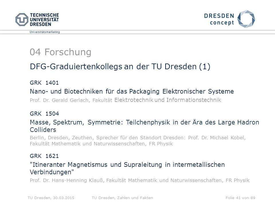 04 Forschung DFG-Graduiertenkollegs an der TU Dresden (1)