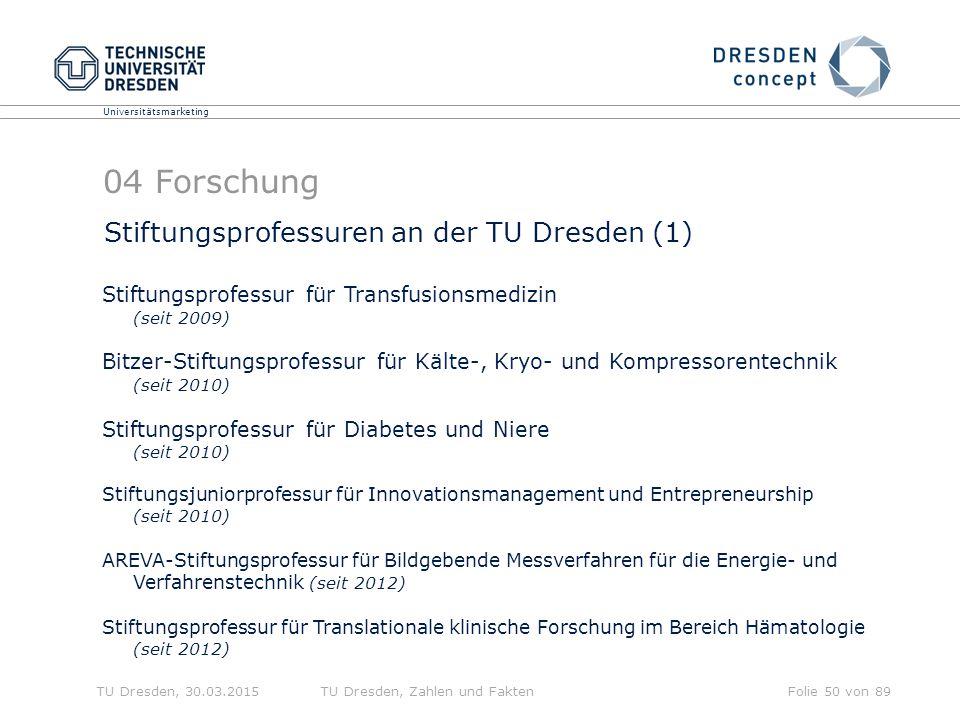 04 Forschung Stiftungsprofessuren an der TU Dresden (1)