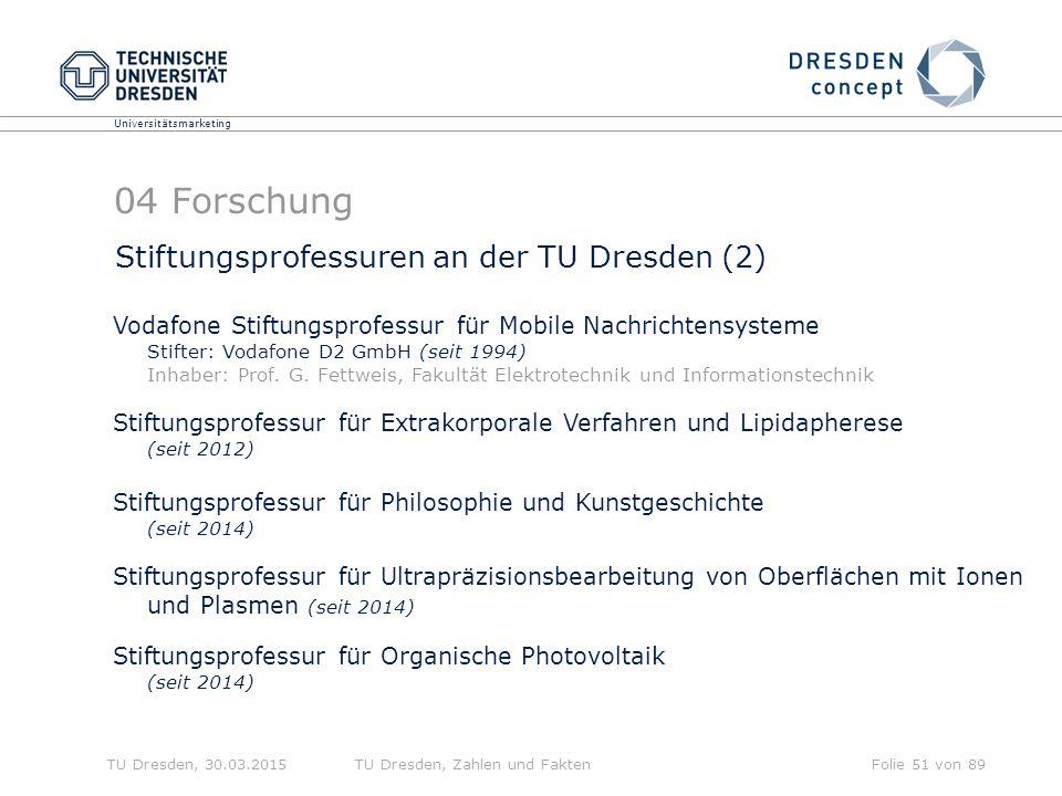 04 Forschung Stiftungsprofessuren an der TU Dresden (2)