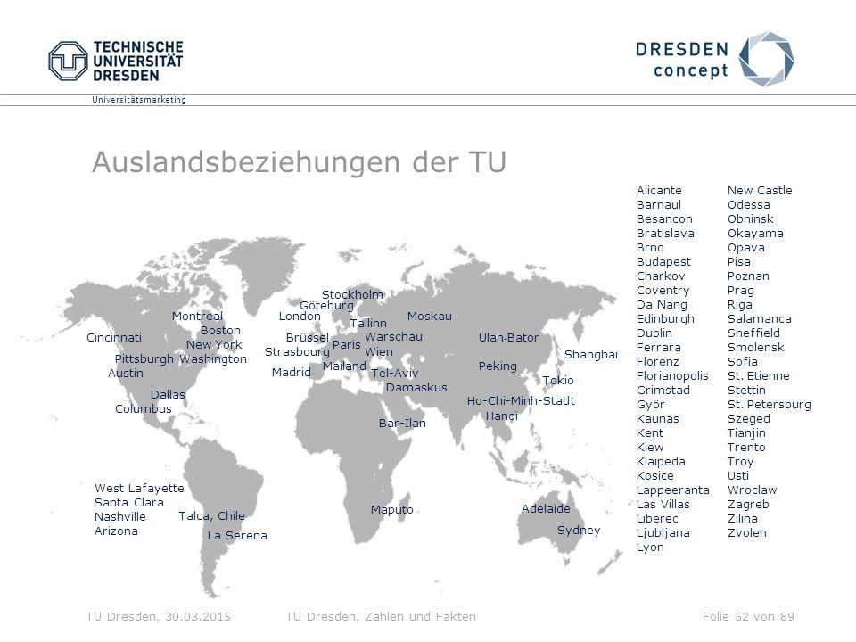 Auslandsbeziehungen der TU