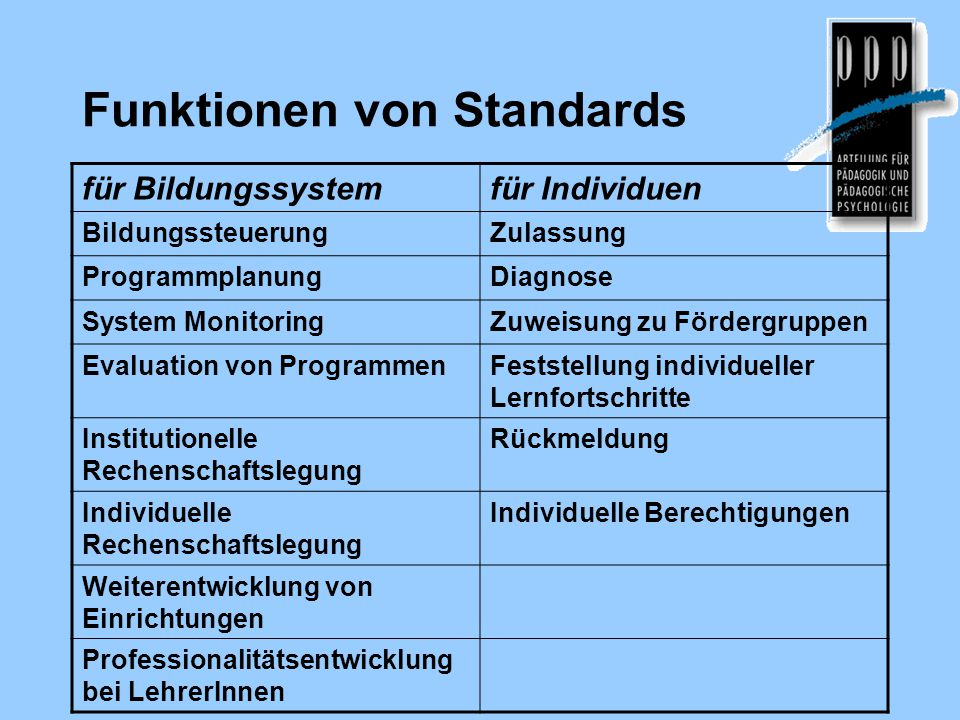 Funktionen von Standards