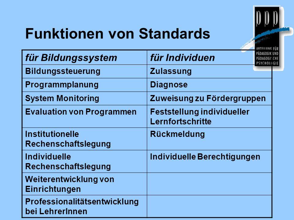 Funktionen von Standards