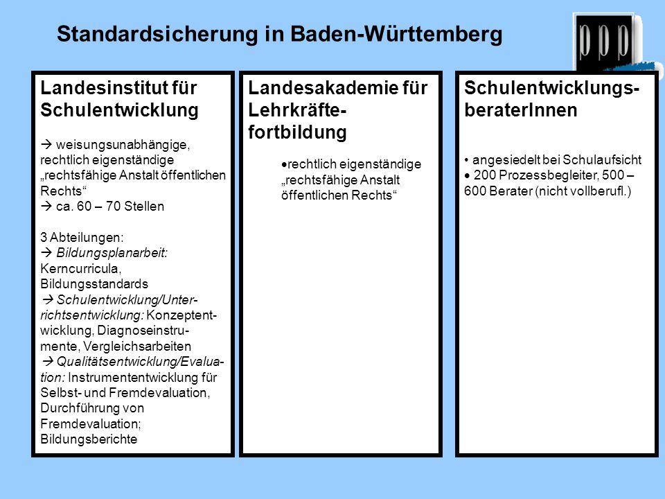Standardsicherung in Baden-Württemberg