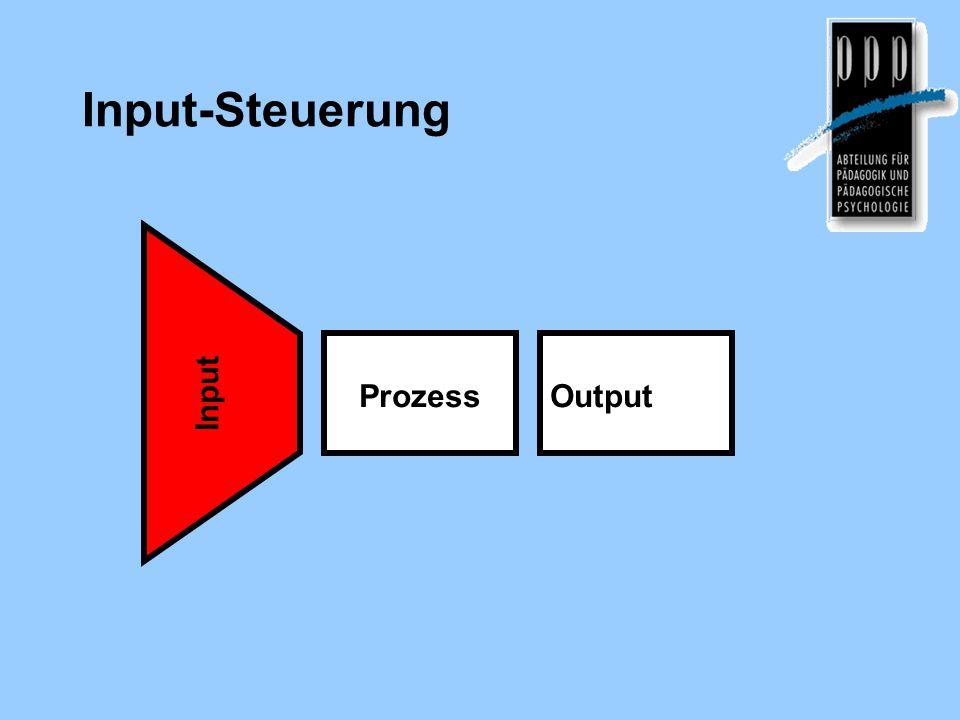 Input-Steuerung Input Prozess Output