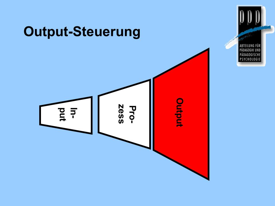 Output-Steuerung In-put Pro-zess Output
