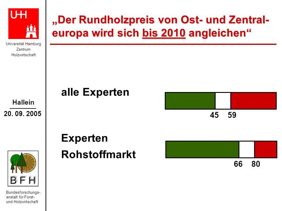 """""""Der Rundholzpreis von Ost- und Zentral- europa wird sich bis 2010 angleichen"""