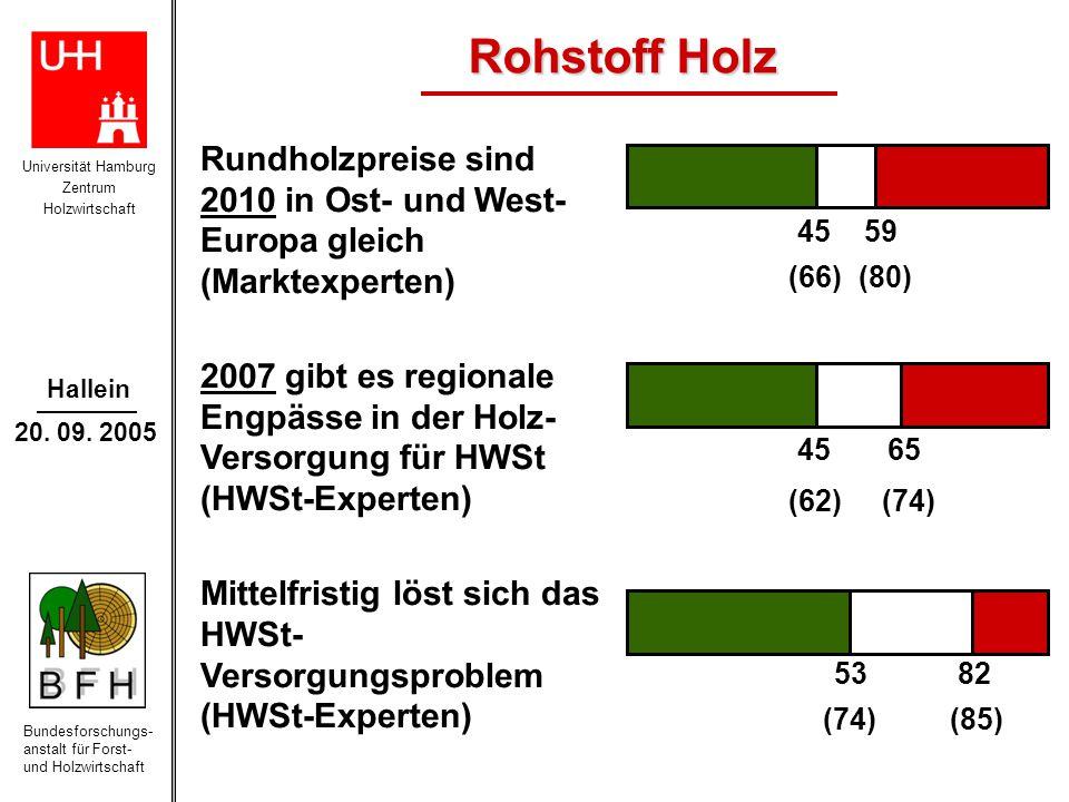 Rohstoff Holz Rundholzpreise sind 2010 in Ost- und West- Europa gleich (Marktexperten)