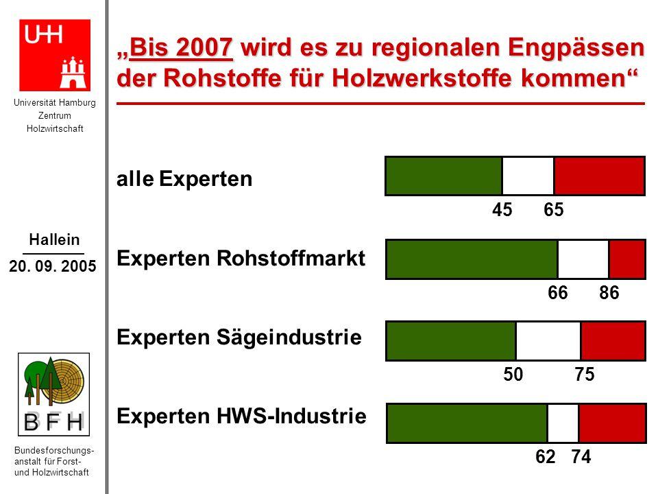 """""""Bis 2007 wird es zu regionalen Engpässen der Rohstoffe für Holzwerkstoffe kommen"""