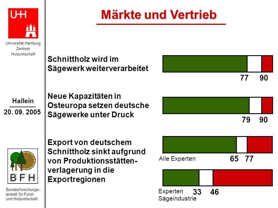 Märkte und Vertrieb Schnittholz wird im Sägewerk weiterverarbeitet
