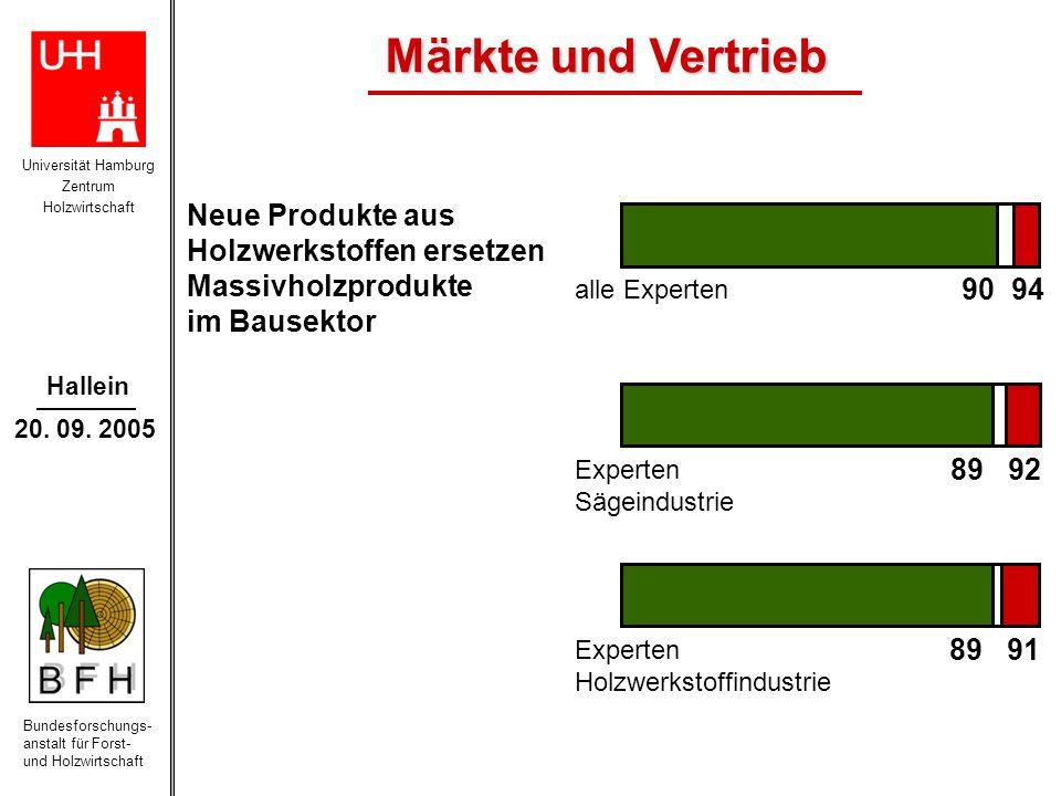 Märkte und Vertrieb Neue Produkte aus Holzwerkstoffen ersetzen