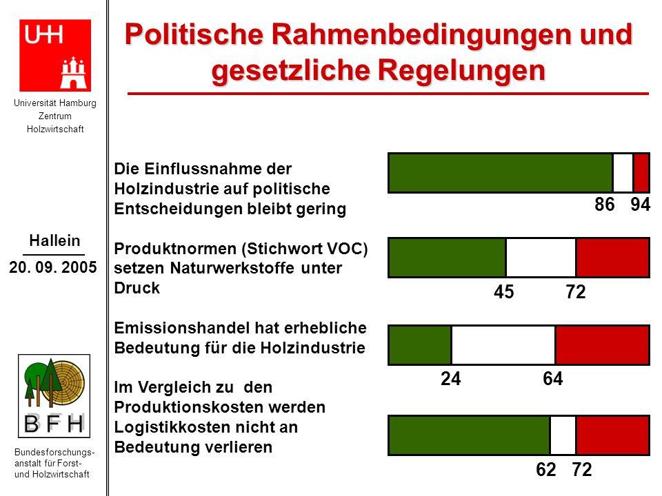 Politische Rahmenbedingungen und gesetzliche Regelungen