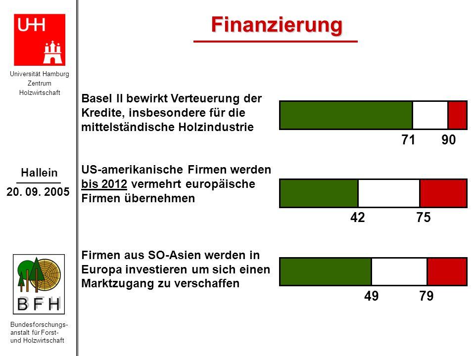 Finanzierung Basel II bewirkt Verteuerung der Kredite, insbesondere für die mittelständische Holzindustrie.