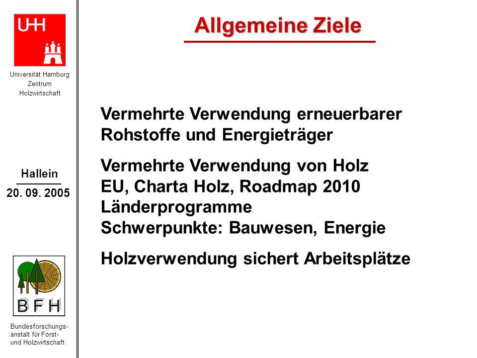 Allgemeine Ziele Vermehrte Verwendung erneuerbarer Rohstoffe und Energieträger.