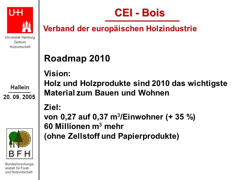 CEI - Bois Roadmap 2010 Verband der europäischen Holzindustrie