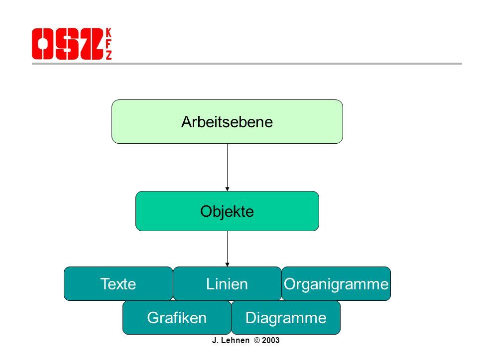 Arbeitsebene Objekte Texte Grafiken Linien Diagramme Organigramme