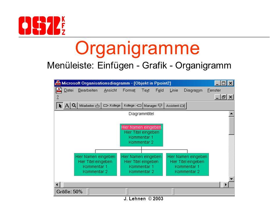 Organigramme Menüleiste: Einfügen - Grafik - Organigramm