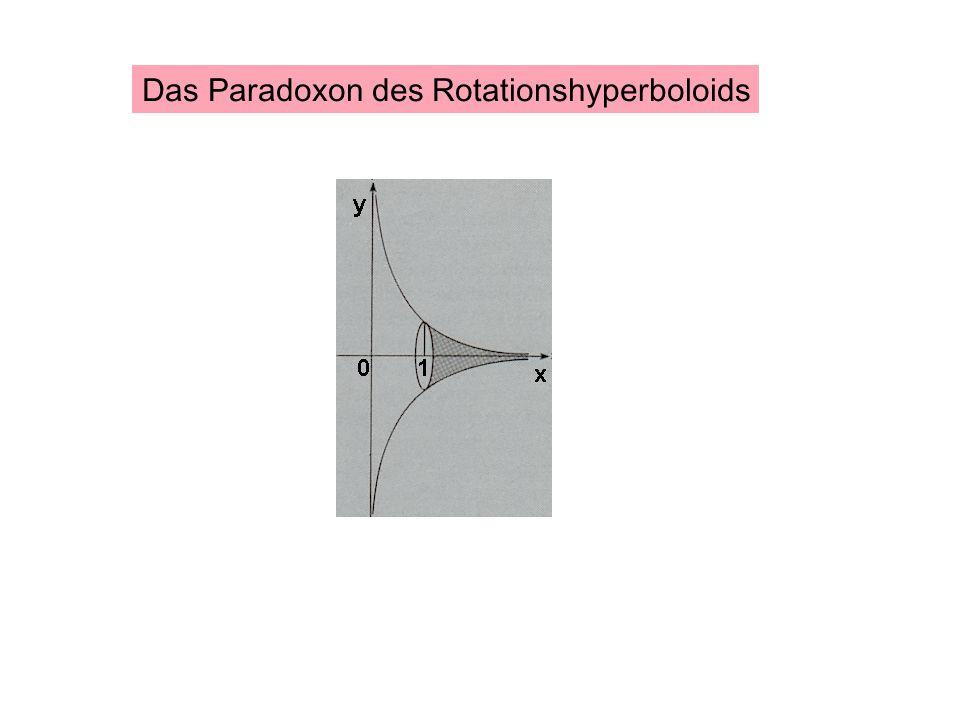 Das Paradoxon des Rotationshyperboloids