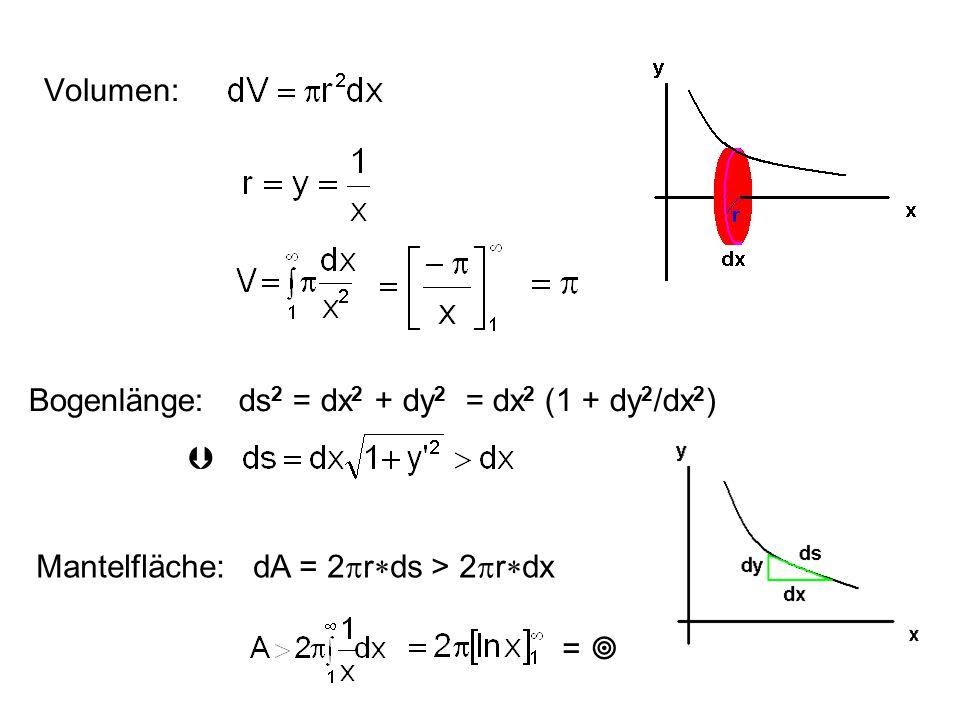 Volumen: Bogenlänge: ds2 = dx2 + dy2 = dx2 (1 + dy2/dx2)  Mantelfläche: dA = 2pr*ds > 2pr*dx.