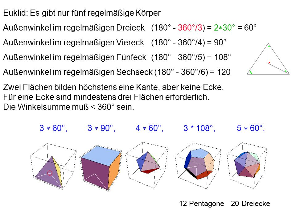Euklid: Es gibt nur fünf regelmäßige Körper
