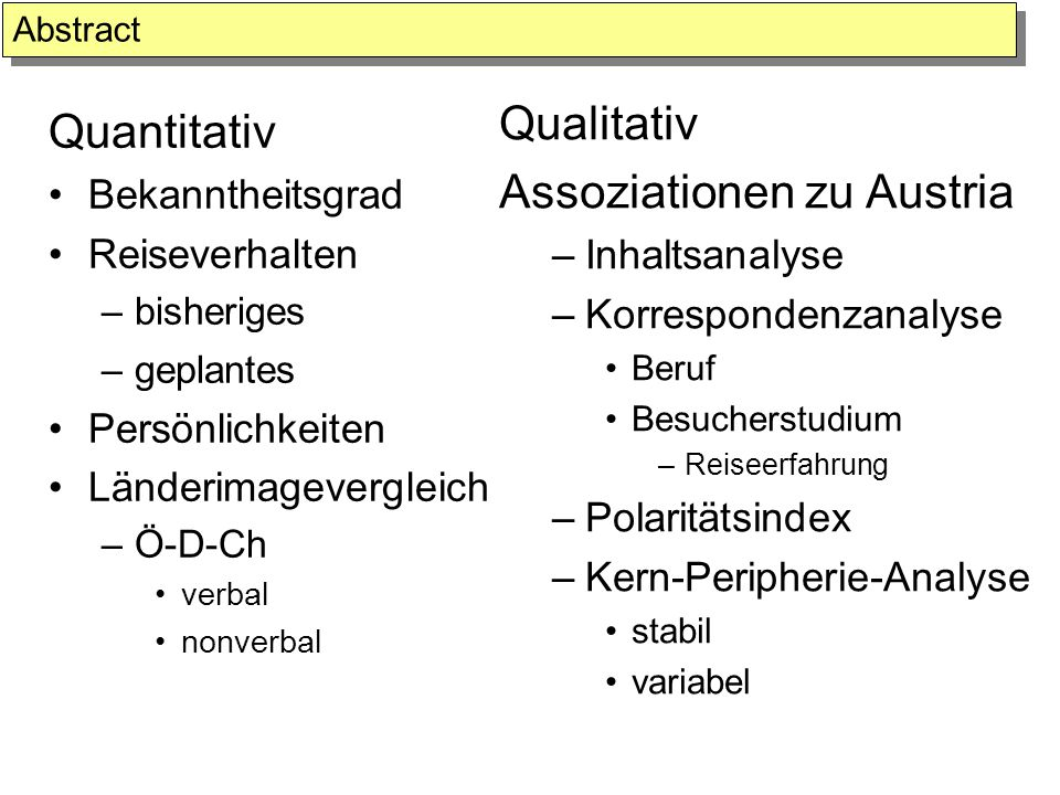 Assoziationen zu Austria Quantitativ