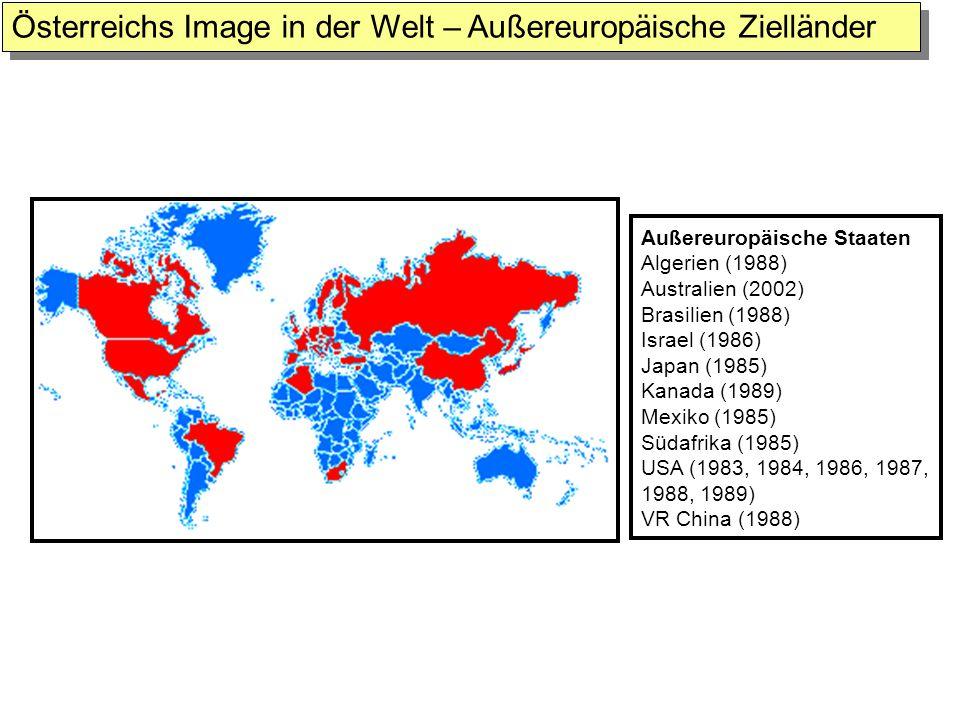 Österreichs Image in der Welt – Außereuropäische Zielländer