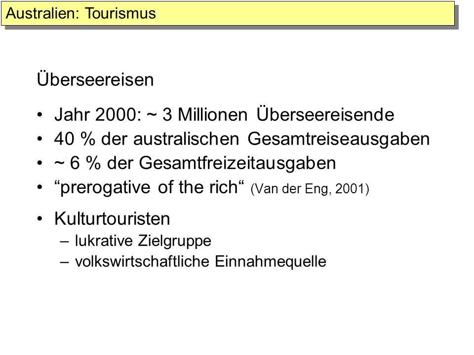Jahr 2000: ~ 3 Millionen Überseereisende
