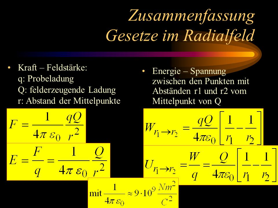 Zusammenfassung Gesetze im Radialfeld