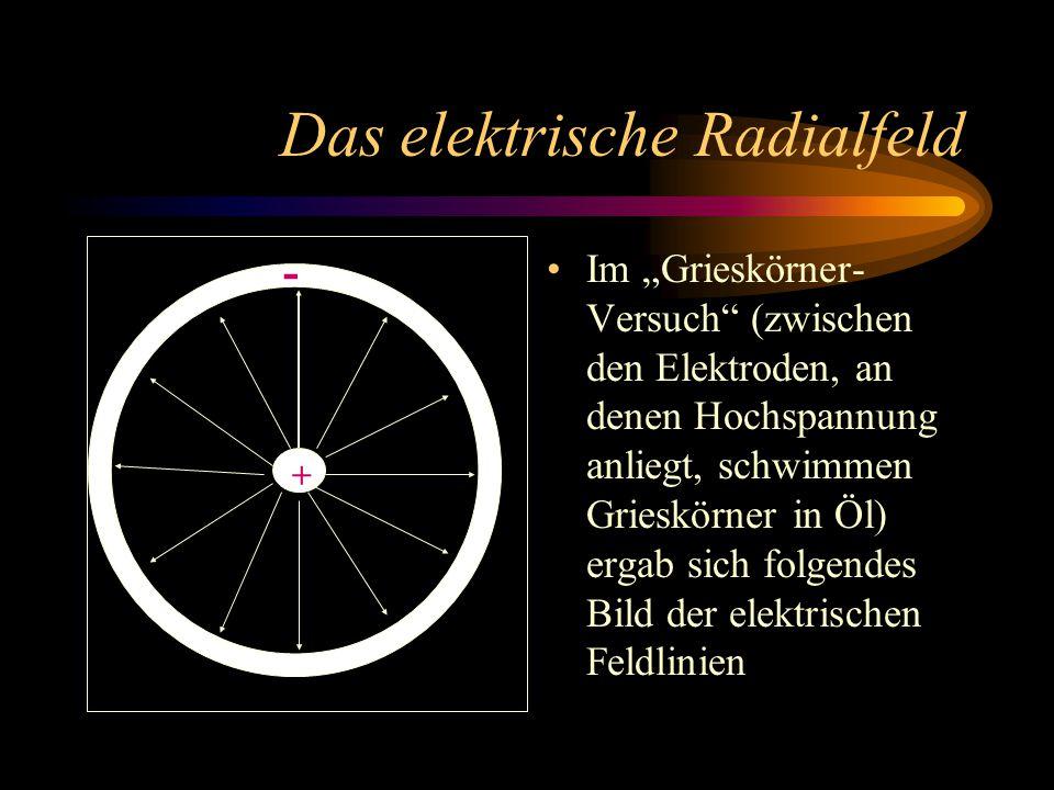 Das elektrische Radialfeld