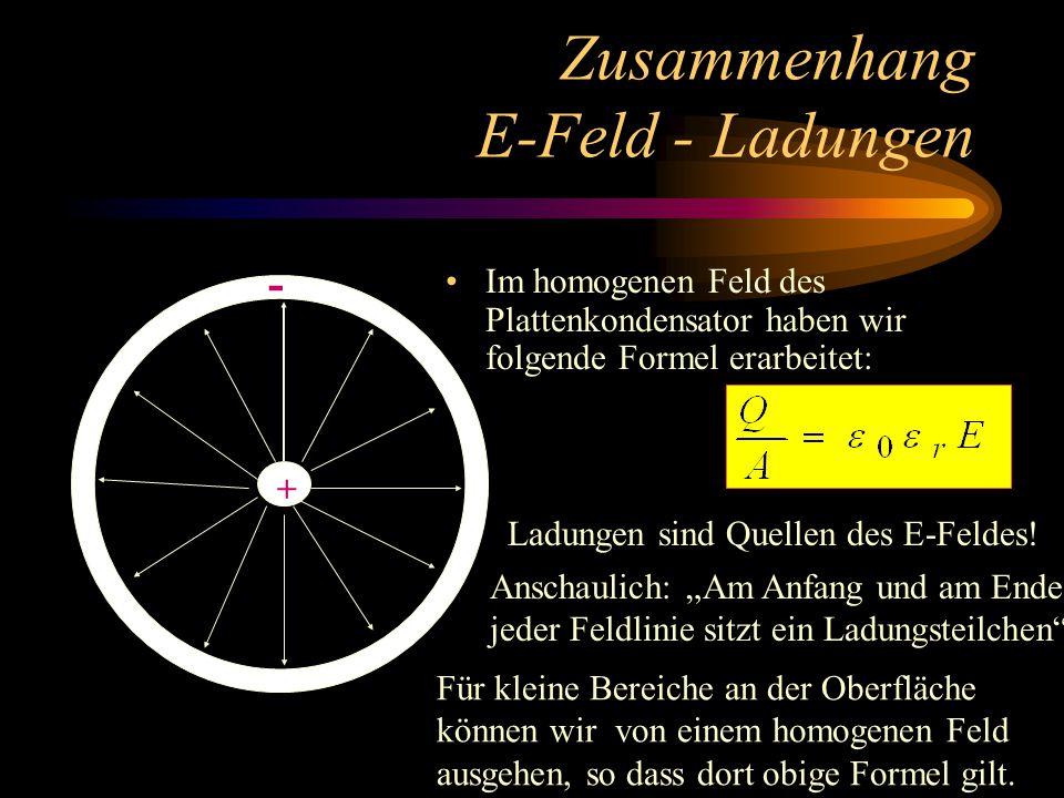 Zusammenhang E-Feld - Ladungen