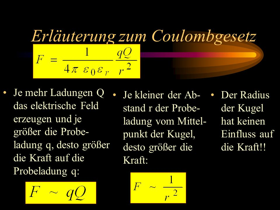 Erläuterung zum Coulombgesetz