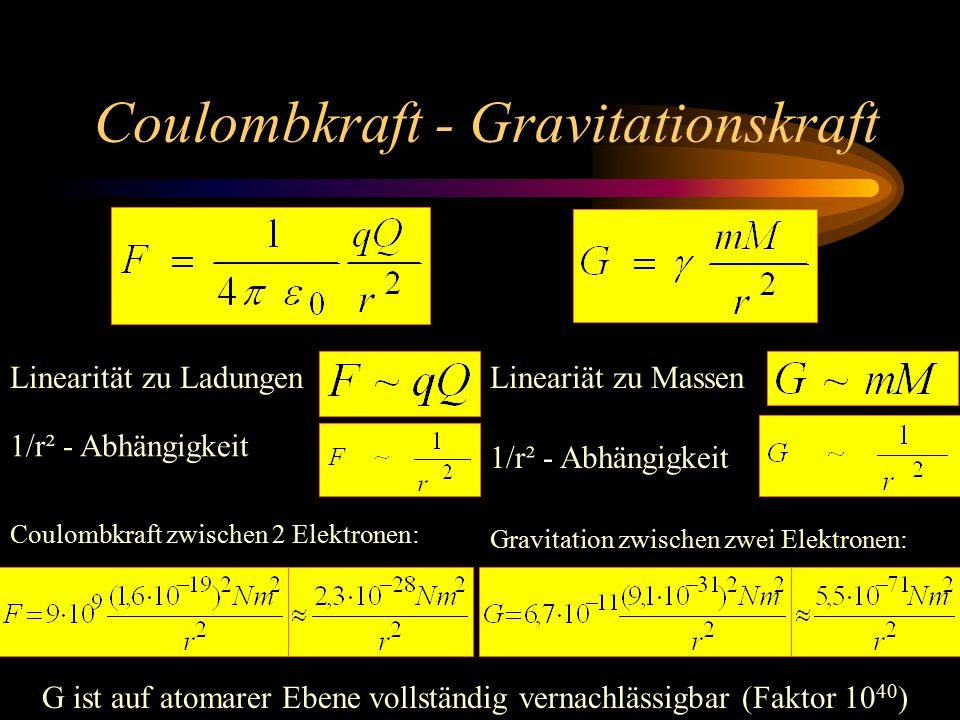 Coulombkraft - Gravitationskraft