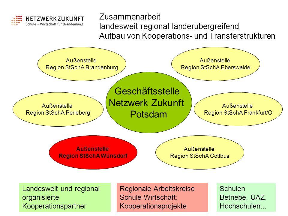 Region StSchA Wünsdorf