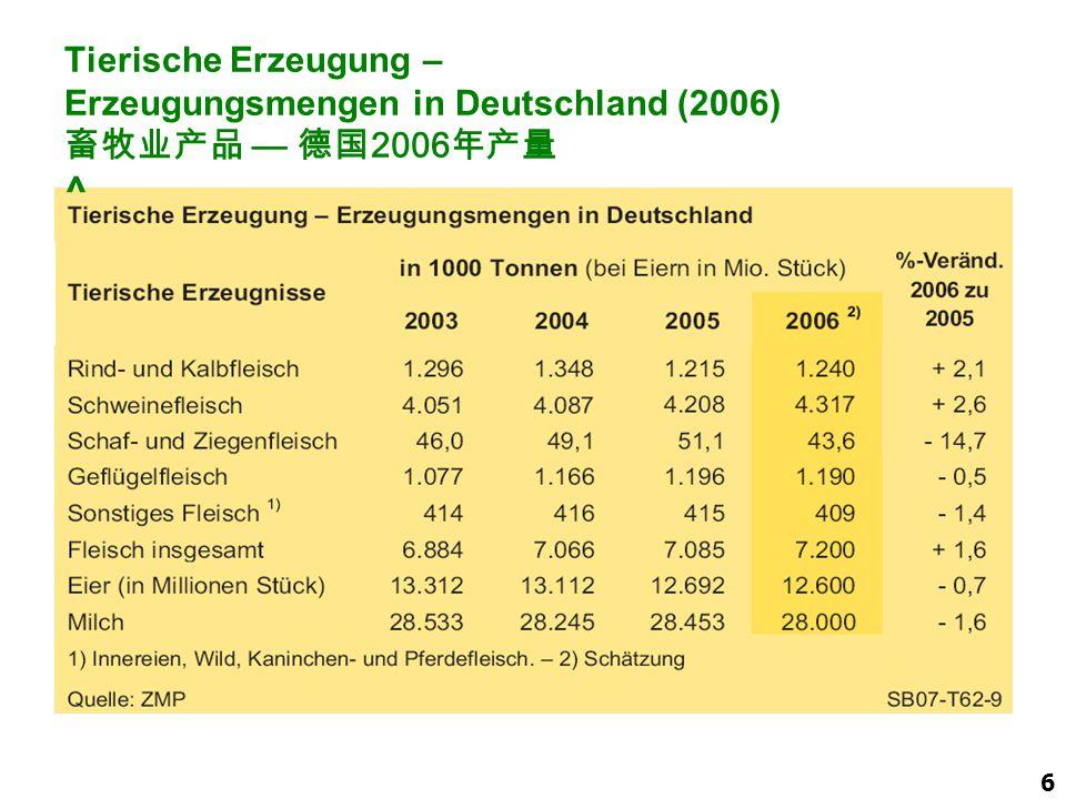 Tierische Erzeugung – Erzeugungsmengen in Deutschland (2006) 畜牧业产品 — 德国2006年产量 ^