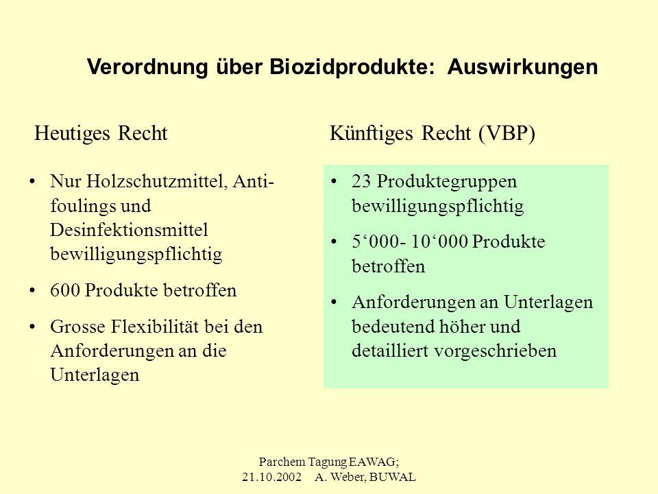 Verordnung über Biozidprodukte: Auswirkungen