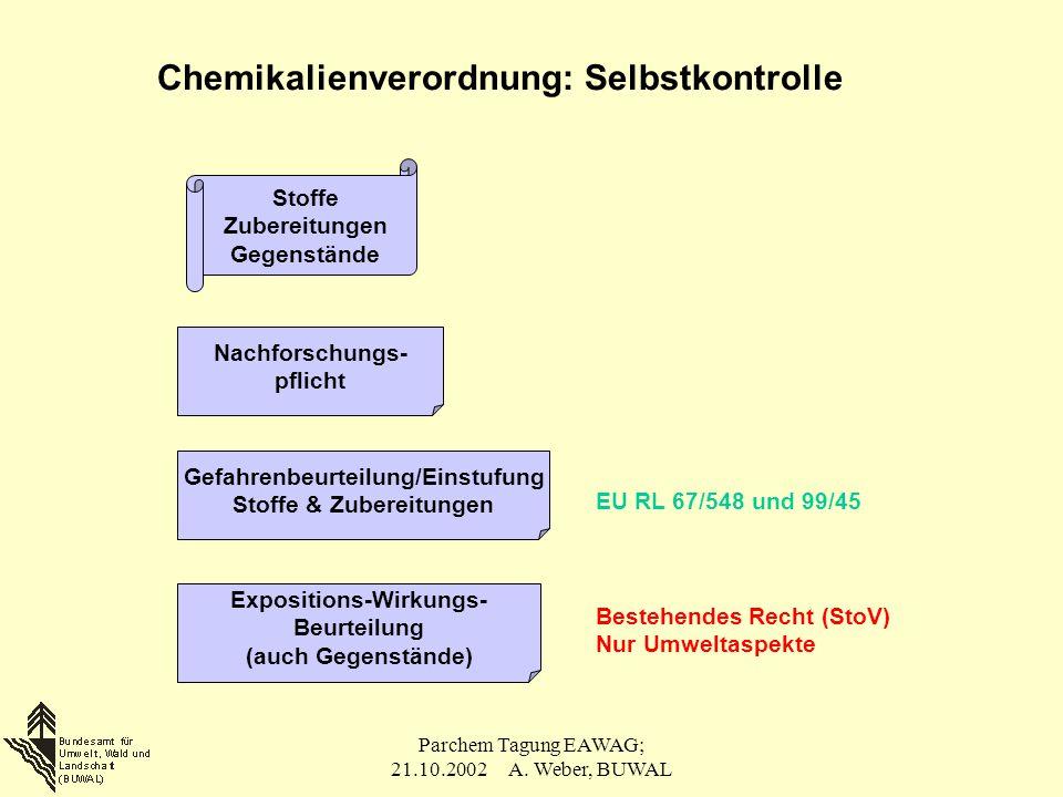 Chemikalienverordnung: Selbstkontrolle
