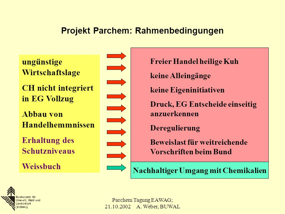 Projekt Parchem: Rahmenbedingungen Nachhaltiger Umgang mit Chemikalien